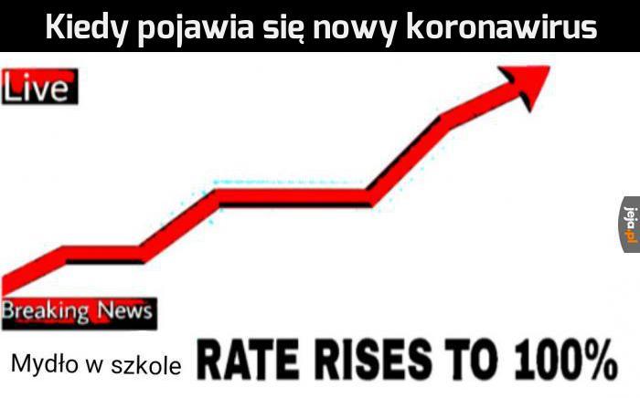 Rok 2020: Polacy zaczynają się myć