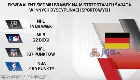 Gdyby Niemcy zdobywali tyle punktów w innych dyscyplinach
