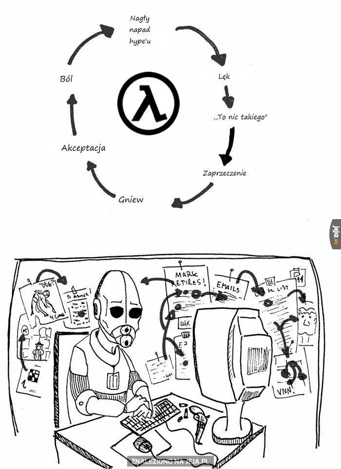 Po każdym przecieku wiadomości o Half-Life 3