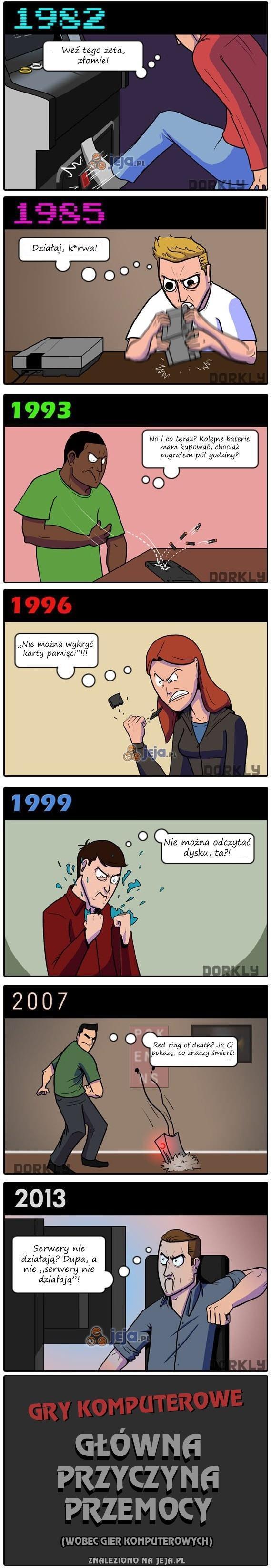 Historia przemocy w grach komputerowych