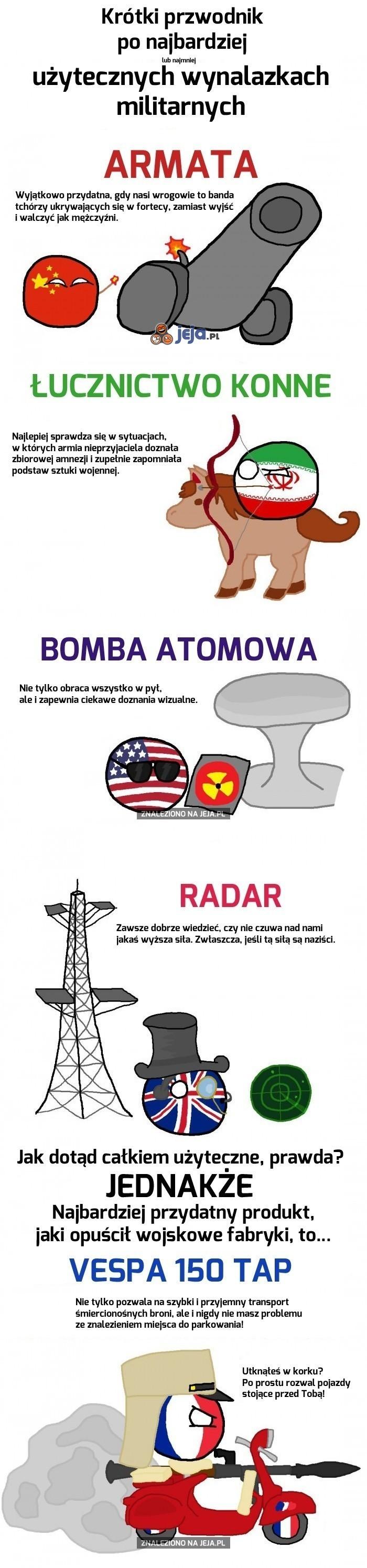 Przydatne wynalazki militarne