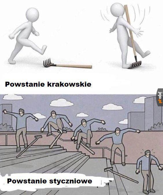 Polskie zrywy narodowowyzwoleńcze