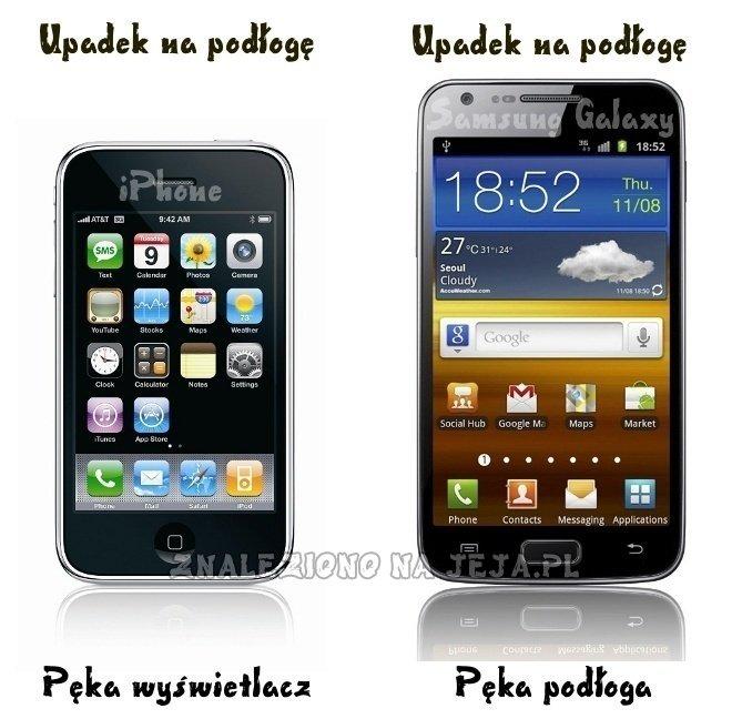 A Ty wiesz jakiego smartphona wybrać?