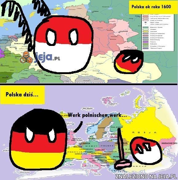 Polska kiedyś i dzisiaj