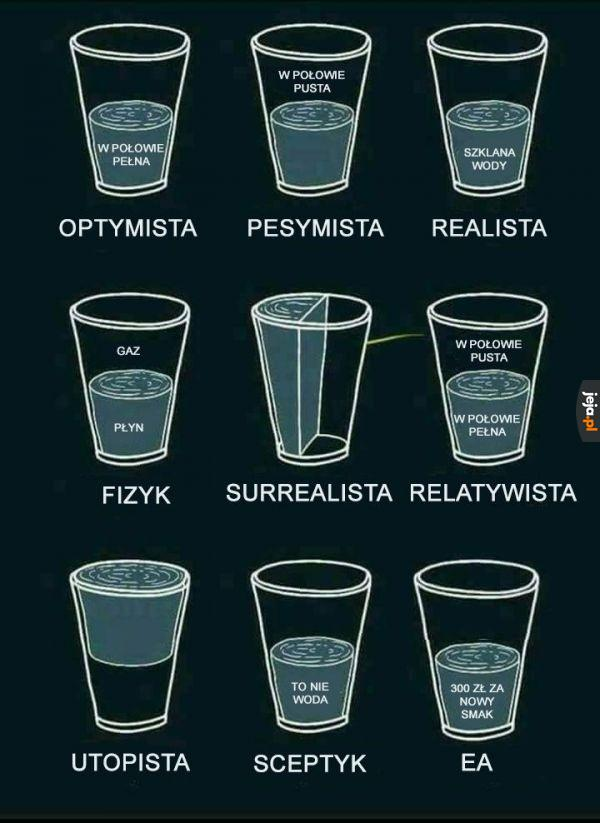 Jak różni ludzie patrzą na szklankę wody