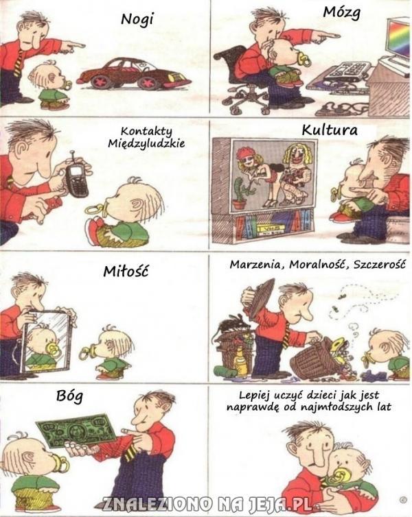 Praktyczne wychowanie