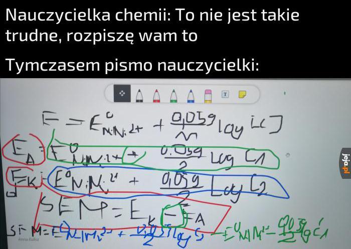 Moja lekcja chemii rozszerzonej be like