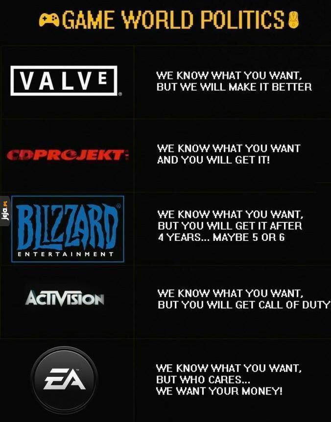 Produkcja gier w kilku wersjach
