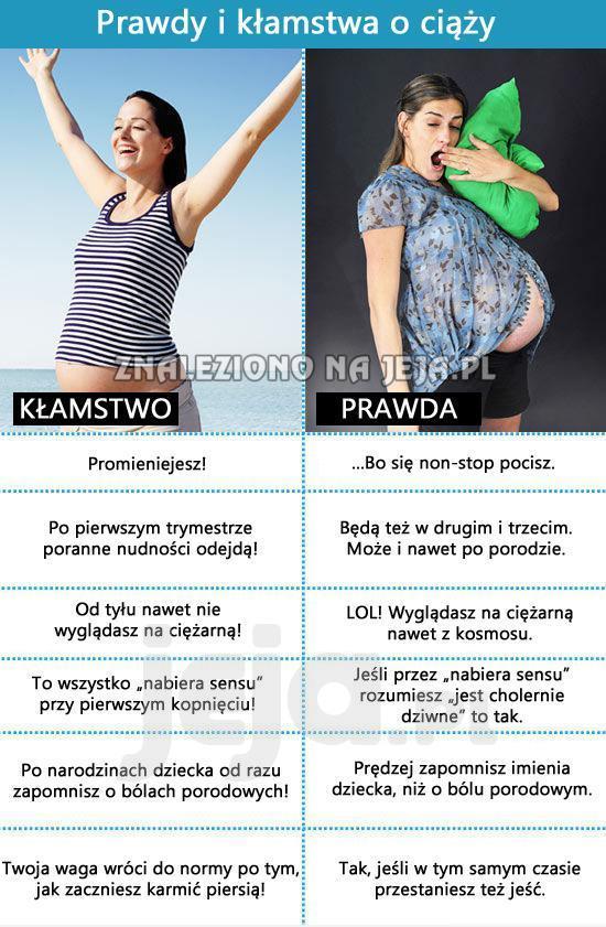Prawda i kłamstwa o ciąży