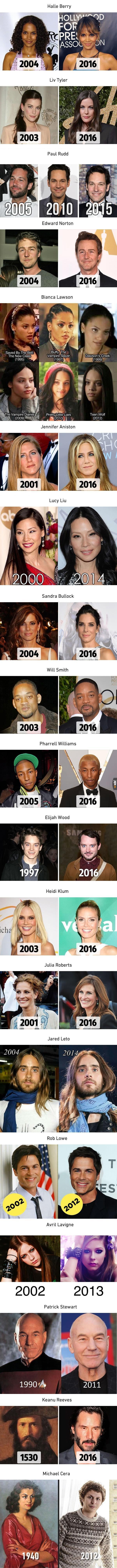 Celebryci, którzy się nie starzeją