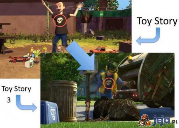 Sid z Toy Story