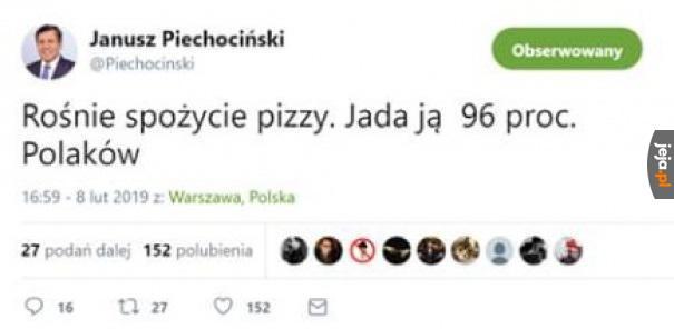Ponad milion Polaków nie je pizzy