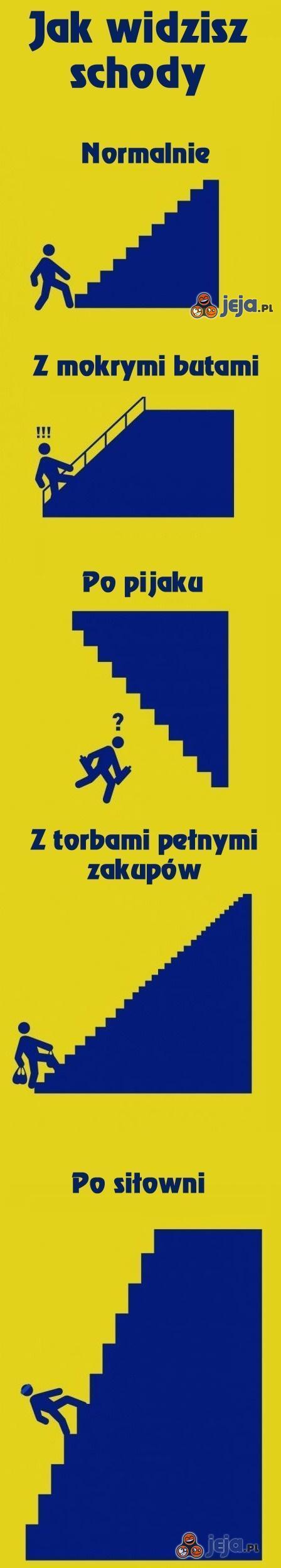 Postrzeganie schodów