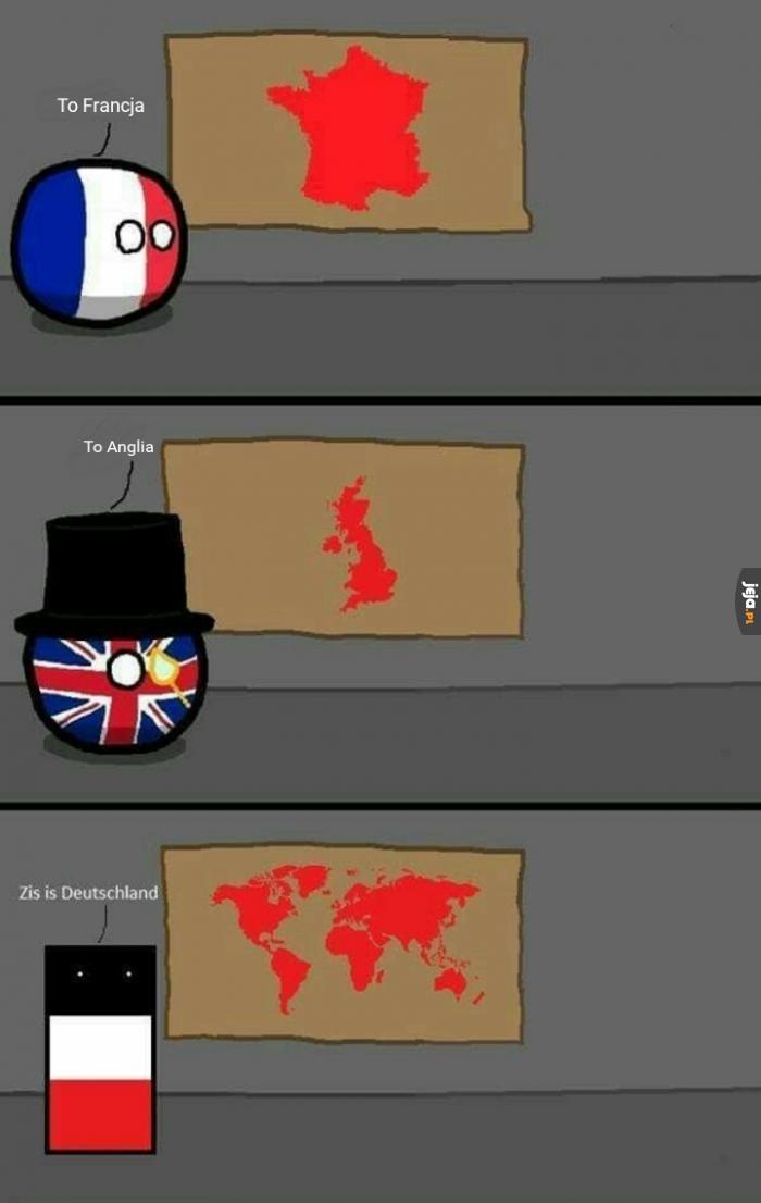 Terytoria różnych państw