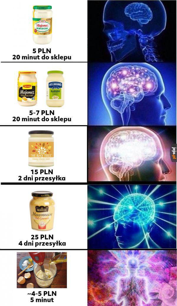 Najlepszy majonez