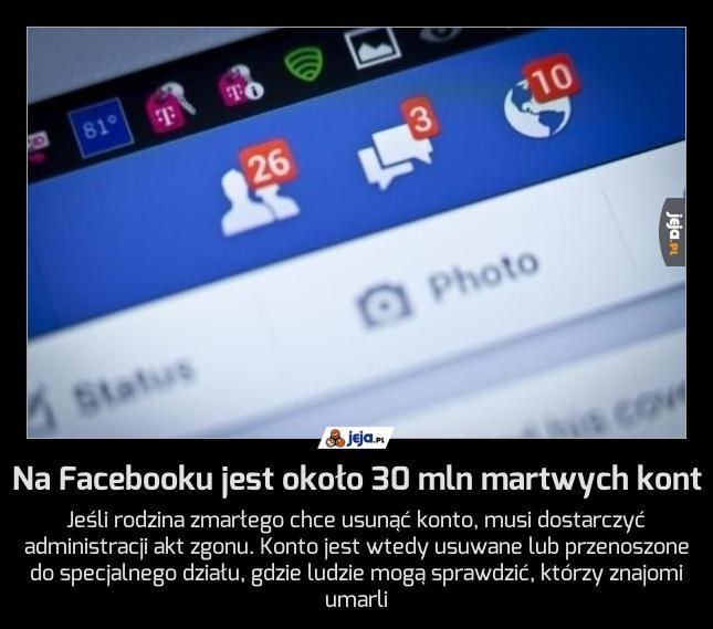 Na Facebooku jest około 30 mln martwych kont