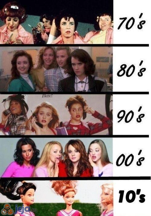 Nastolatki na przestrzeni lat