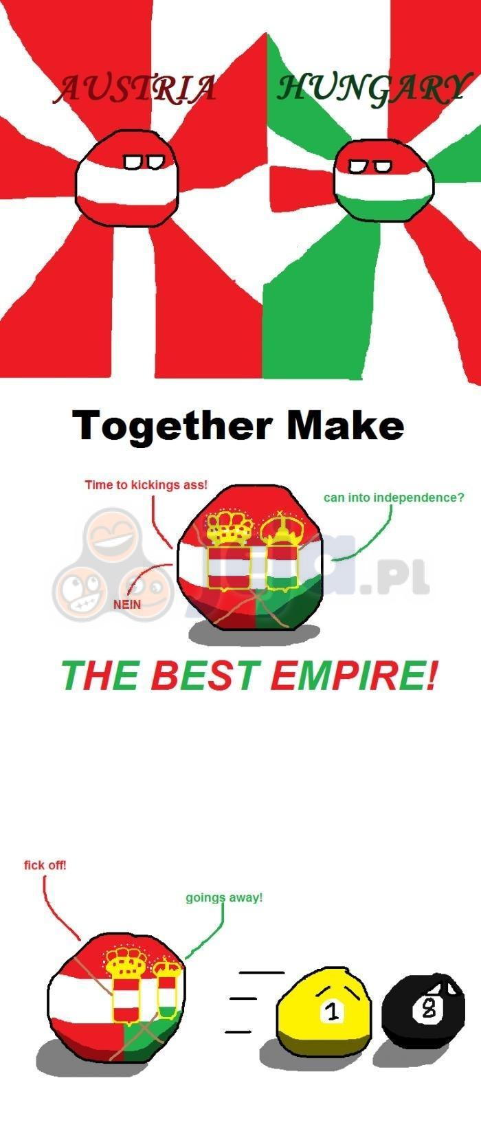 Imperium Austro-Węgierskie