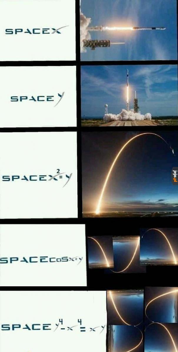 Matematyka ze SpaceX