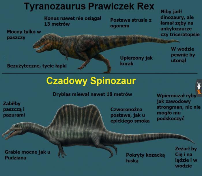 Nauka idzie do przodu, nowe cechy dinozaurów wychodzą na jaw