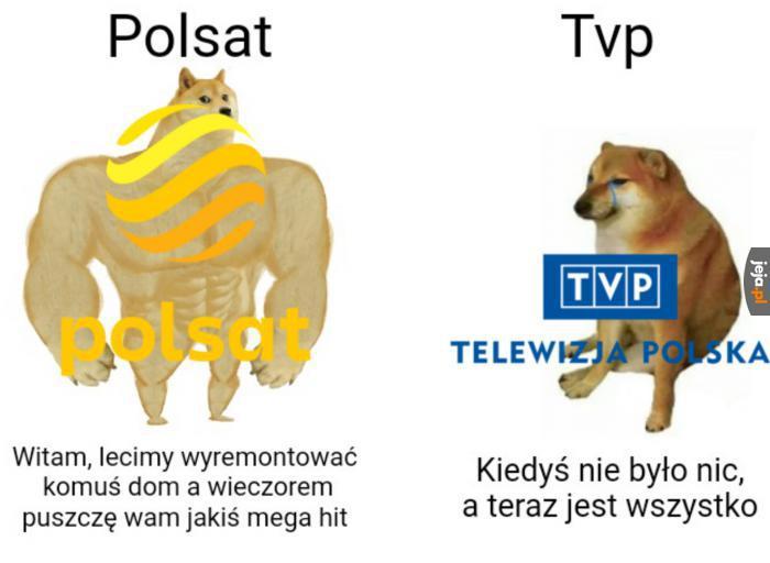 Porównanie telewizji