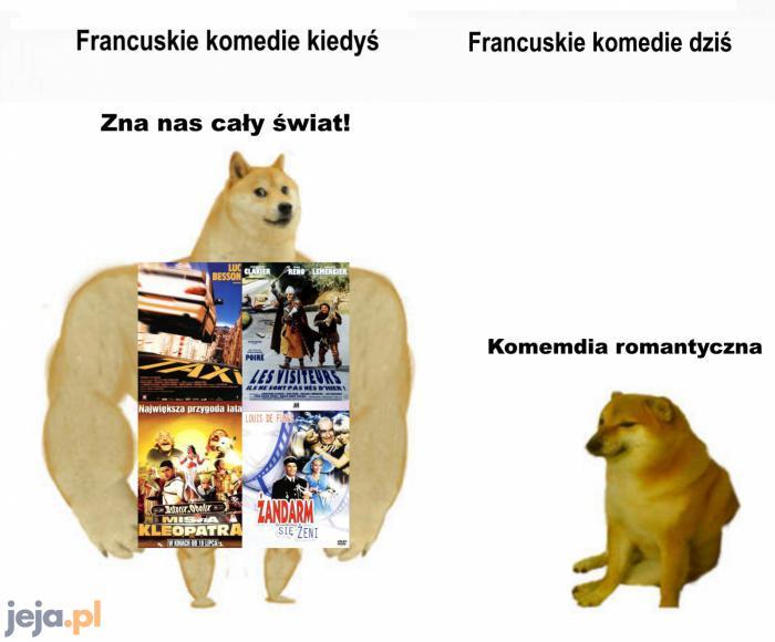 W Polsce w sumie podobnie