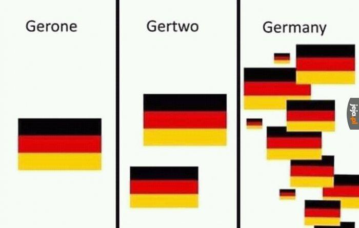 Naucz się angielskiego przy pomocy Niemiec