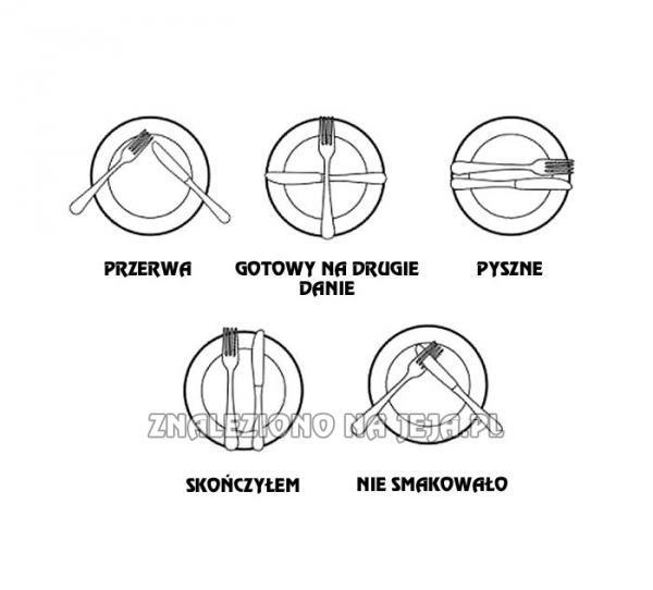 Sygnały w restauracji - wiedziałeś o tym?