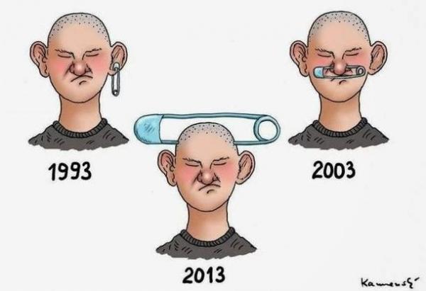 Ewolucja piercingu
