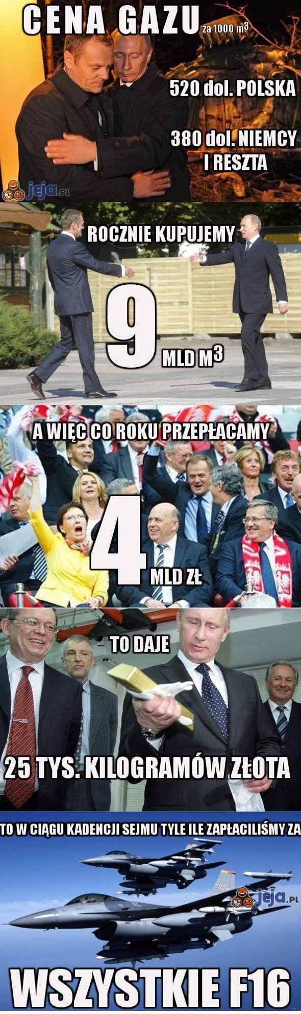 """Przyjaźń"" polsko-rosyjska?"