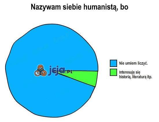 Nazywam siebie humanistą, bo...