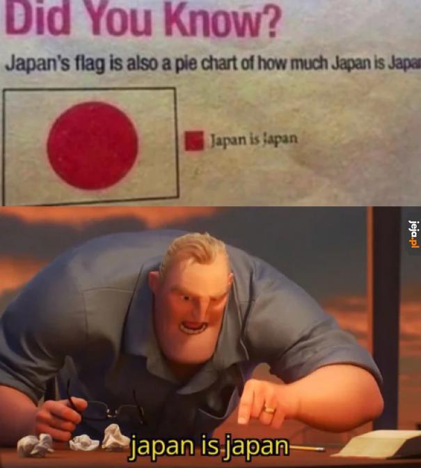 Ciekawostka o Japonii