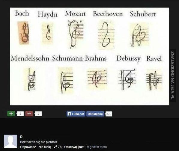 Jak wyglądały klucze wiolinowe różnych kompozytorów