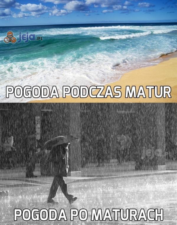 Co jest z tobą pogodo?