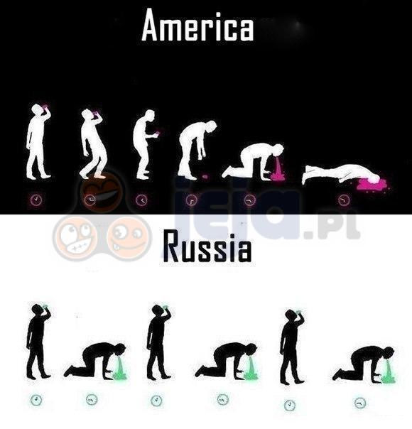Rosja vs Ameryka