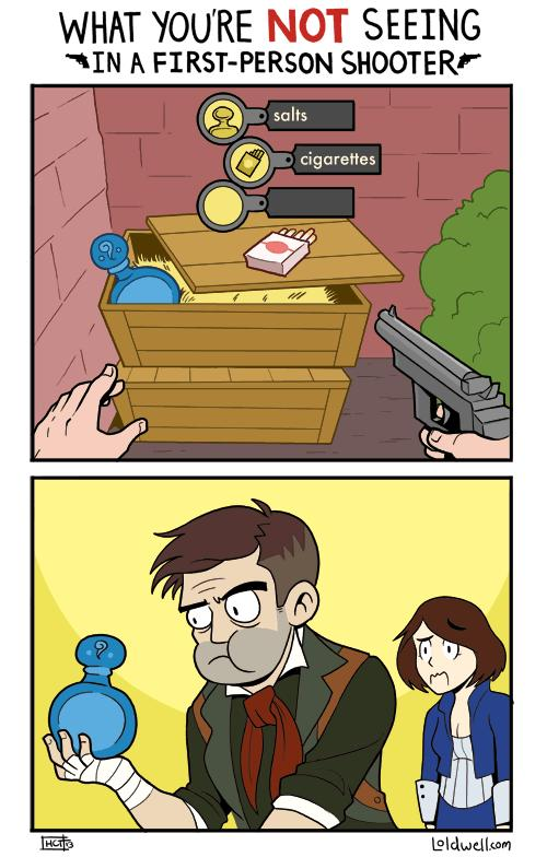 Zbieranie przedmiotów w strzelankach