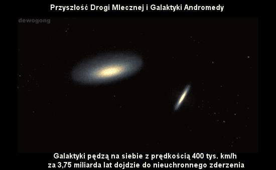 Przyszłość naszej galaktyki