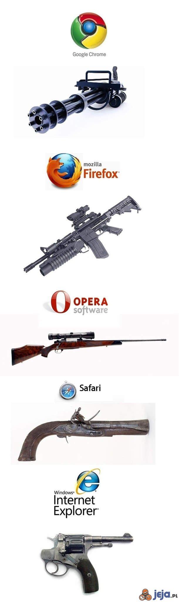 Przeglądarki jak broń