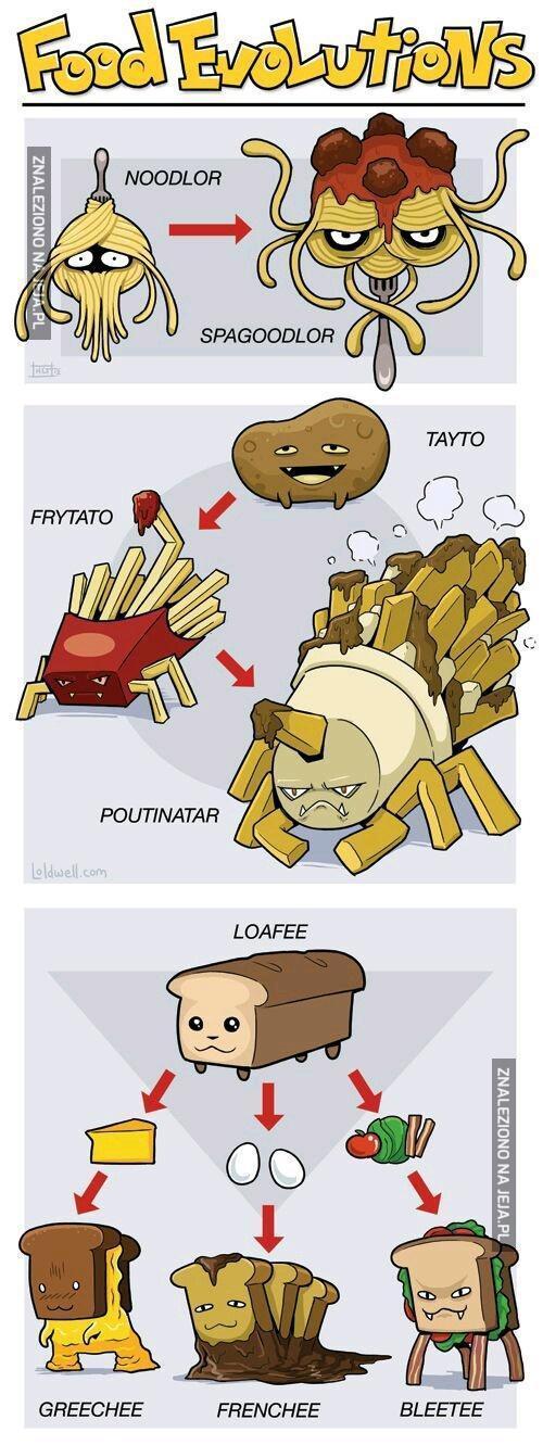 Ewolucja jedzenia