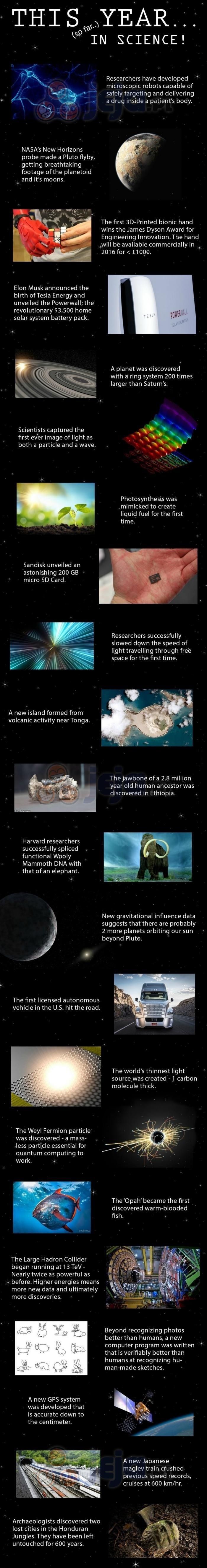 Naukowe zdobycze 2015 roku