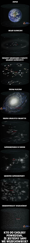 Kto powiedział, że jesteśmy sami we Wszechświecie?