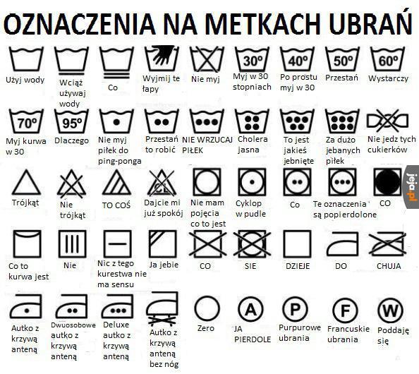 Oznaczenia na metkach ubrań