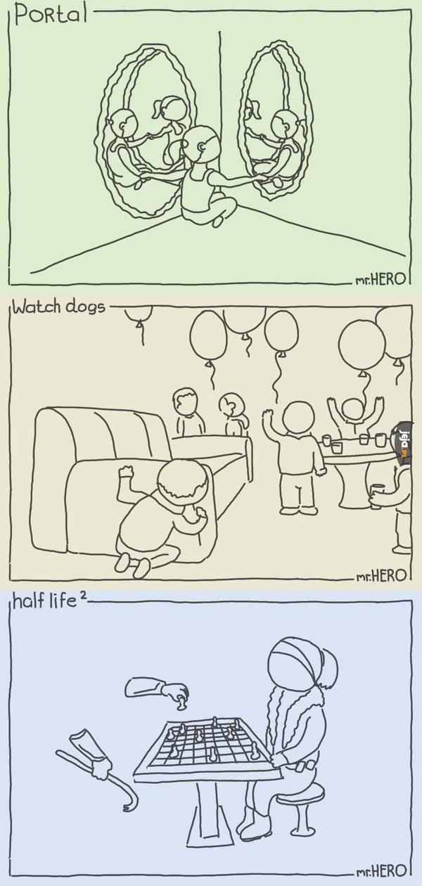 Samotność w grach video