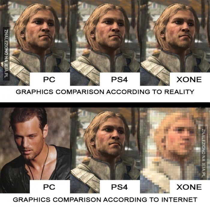 Różnice w grafice