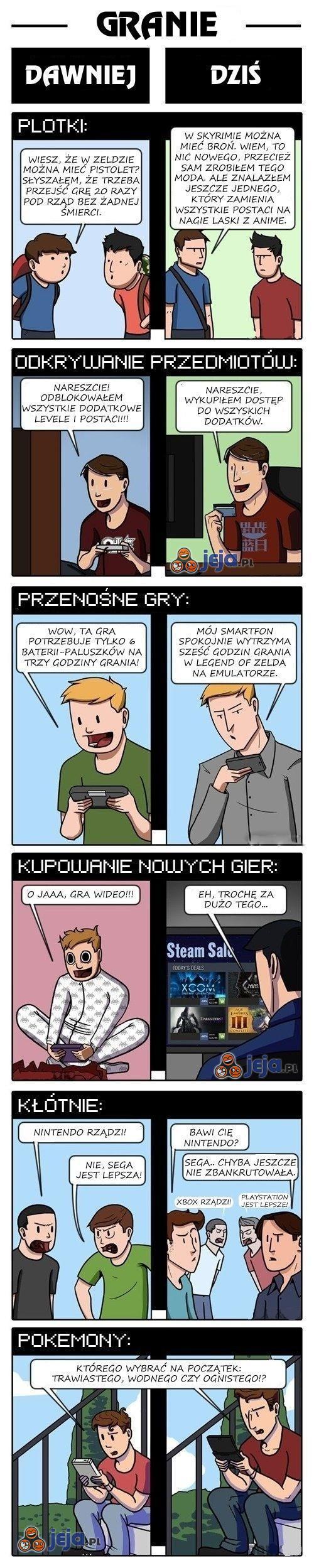 Ewolucja gier i graczy