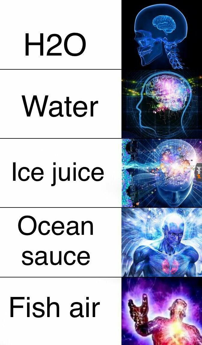 Jak w angielskim mówią na wodę