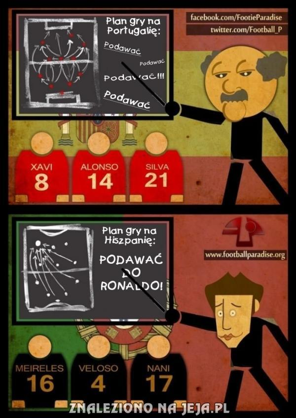 Strategie na Hiszpania - Portugalia