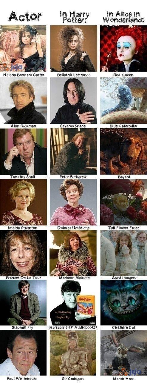 Aktorzy i ich role