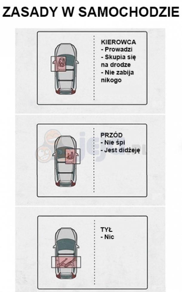 Zasady w samochodzie