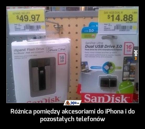 Różnica pomiędzy akcesoriami do iPhona i do pozostałych telefonów